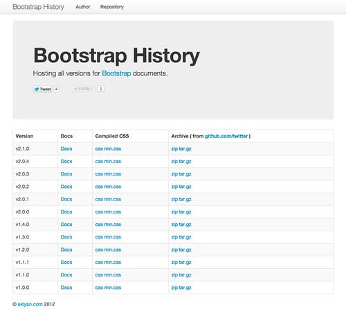 Bootstrap History.png