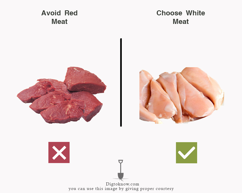 Prefer white meat over read meat to Prevent Cancer