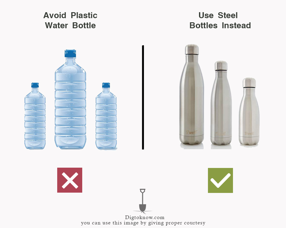 Use steel bottles over plastic bottles to Prevent Cancer