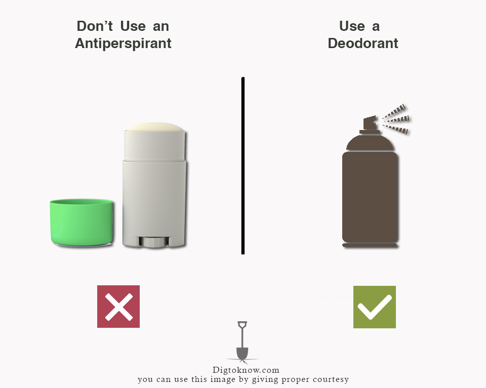 Use deodorant instead antiperspirant to Prevent Cancer