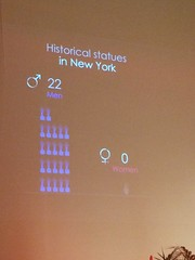 Stats on statues