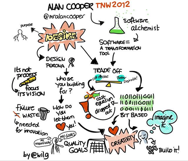 Header of Alan Cooper