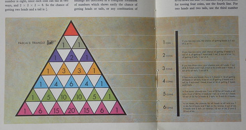 Irving Adler, The Giant Colour Book of Mathematics