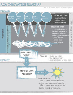 Innovation_diagram
