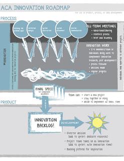 Innovation_diagram