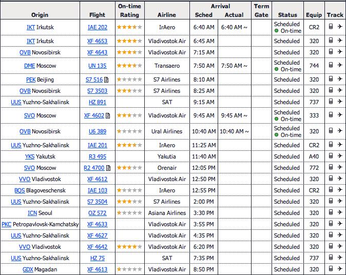 2012.05.26_flightstats