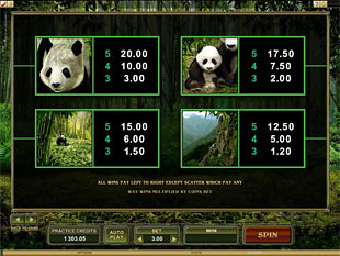 free Untamed Giant Panda slot payout