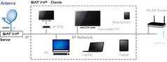 SES_SAT-IP by sateliteinfos