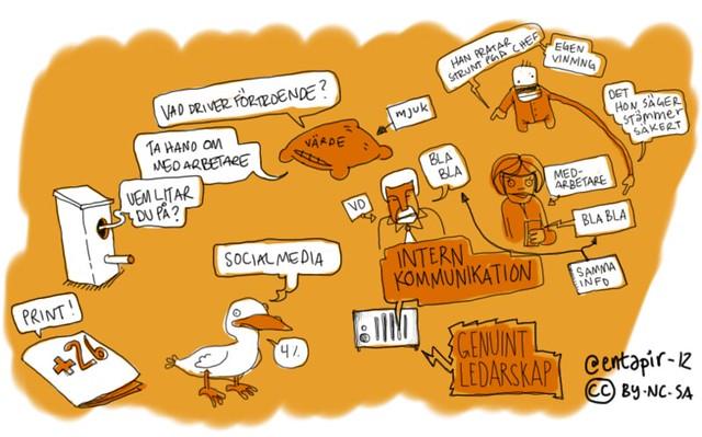 Förtroendet för sociala medier @ #dkd12