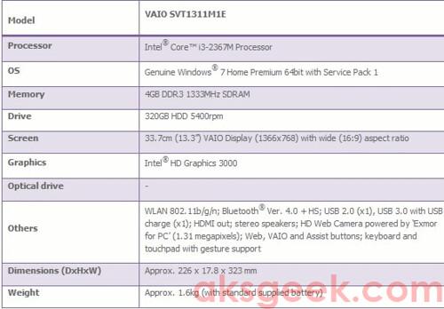 Sony VAIO T13-11 Specs