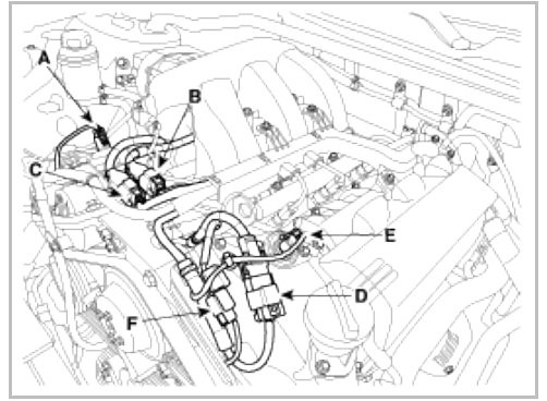 4 3 Vortec Engine Diagram Ecu