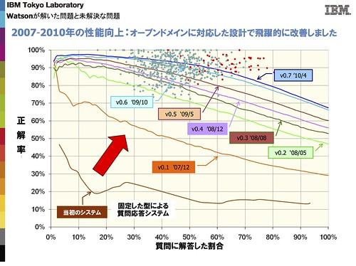 豊洲記念講演-武田配布資料-10