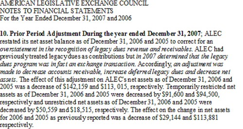 2006-07 Notes to financial statements