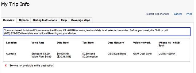 Verizon Settings For International Travel