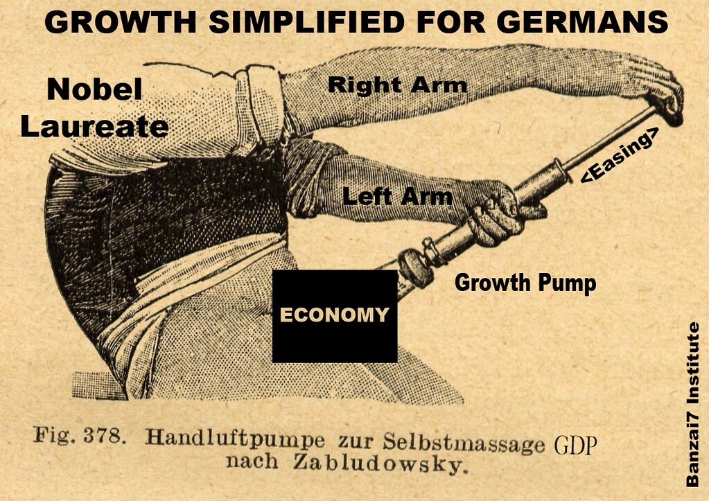 GROWTH SIMPLIFIED FOR GERMANS