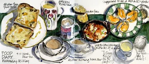 120530 Food Diary by borromini bear
