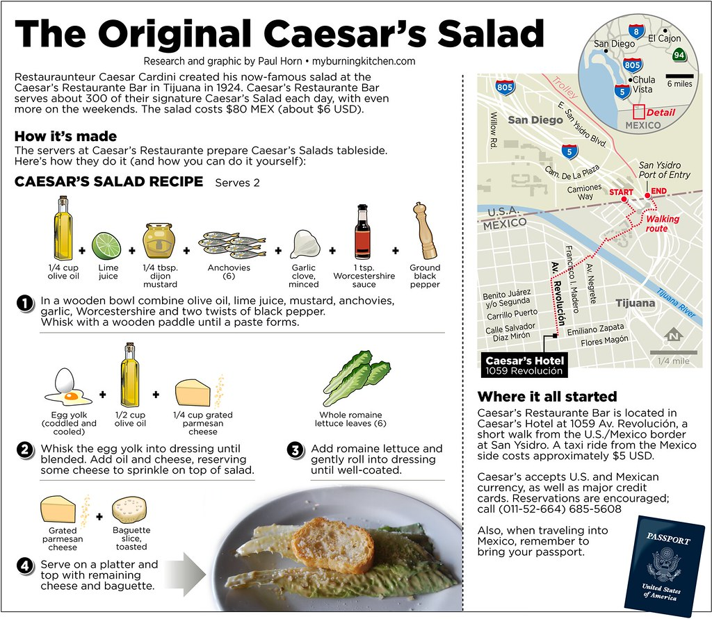 across the border the original caesar s salad in tijuana recipe infographic my burning. Black Bedroom Furniture Sets. Home Design Ideas