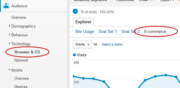 How to view browser ecommerce stats in Google Analytics