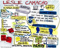 Leslie Camacho