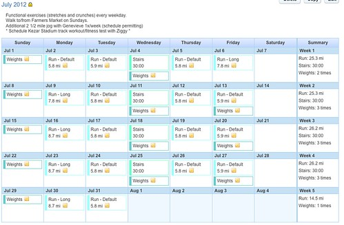 July 2012 training plan