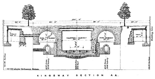 Subway side elevation