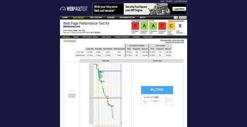 WebPagetest Test Result - Tokyo - 8bitodyssey.com - 07-11-12 23-02-26