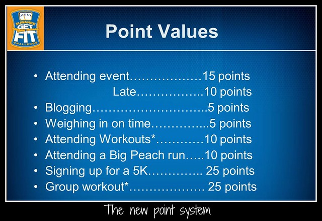point system(2)