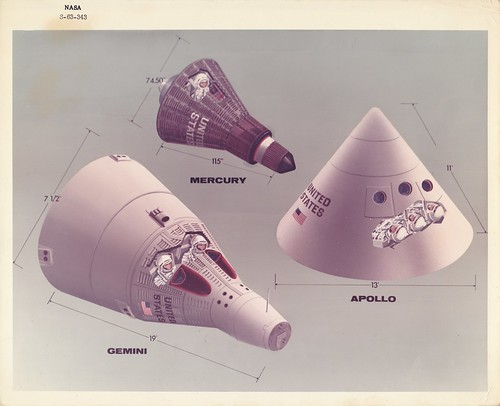 3 Manned spacecrafts