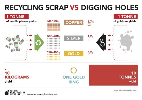 phone_recycling_infographic
