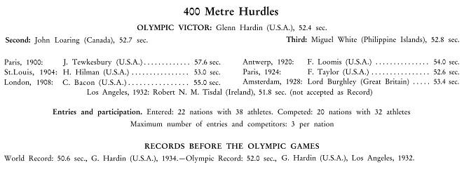 Hurdler49: Hurdling the Real World