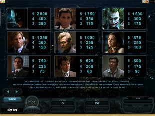 free The Dark Knight slot payout