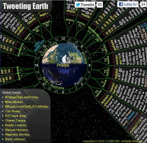 TweetingEarth2