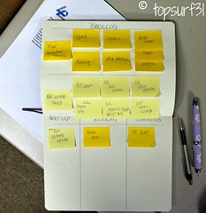 Moleskine Personal Kanban Update #13 Bigger Real-estate / Time Sensitive
