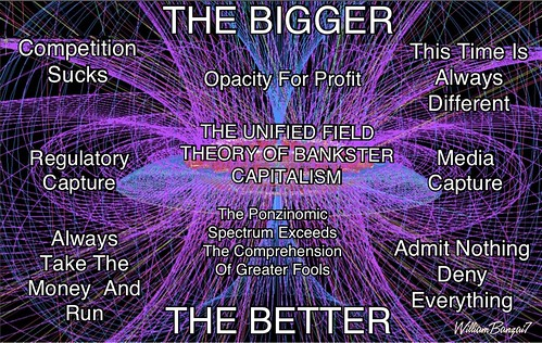 THE UNIFIED FIELD THEORY OF BANKSTER CAPITALSM by Colonel Flick