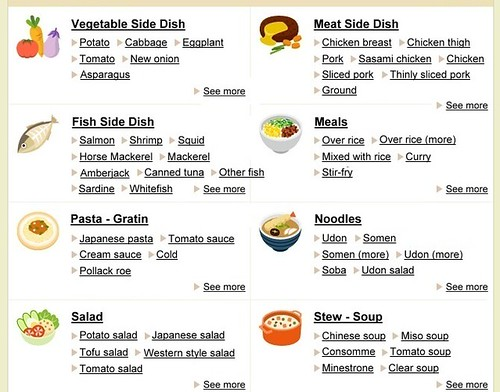 Cookpad categories (translated), 1