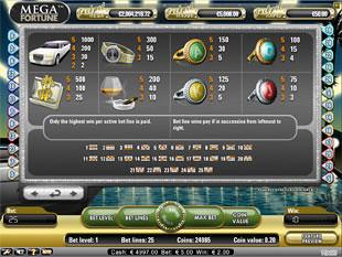 free Mega Fortune slot payout