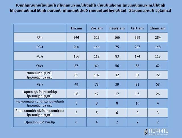 region-chart1