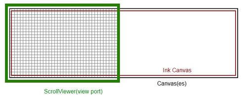 infoGraphAfter