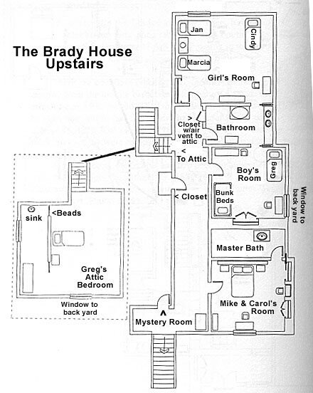 brady bunch home  upstairs floor plan