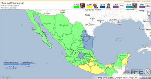 Mexican election