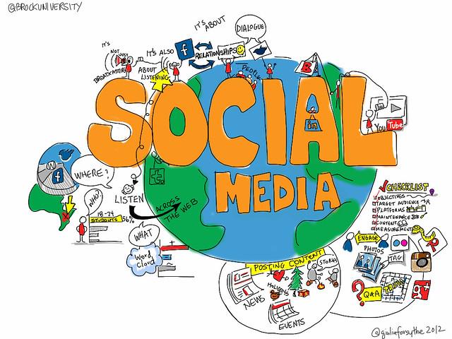 @brockuniversity Social Media