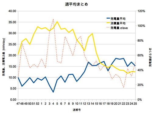 スクリーンショット(2012-06-30 15.15.56)