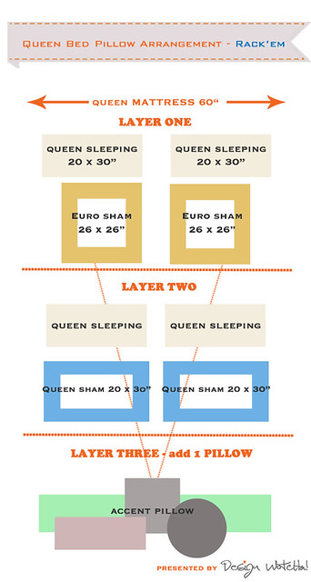 Bed-Pillows-Queen-Rack'em