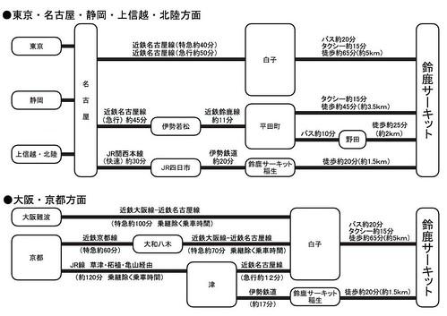 鈴鹿サーキットアクセス図(電車)