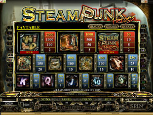free Steam Punk Heroes slot payout