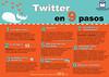 Twitter en 9 pasos