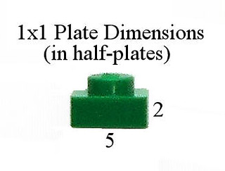 plate dimensions