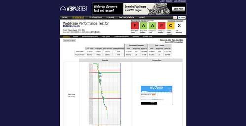 WebPagetest Test Result - Tokyo - 8bitodyssey.com - 07-11-12 22-55-33