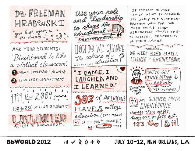 BbWorld Keynote - Dr Freeman Hrabowski