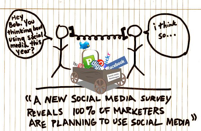 Social Monitoring